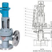 Weiqi safety valve with a wrench spring